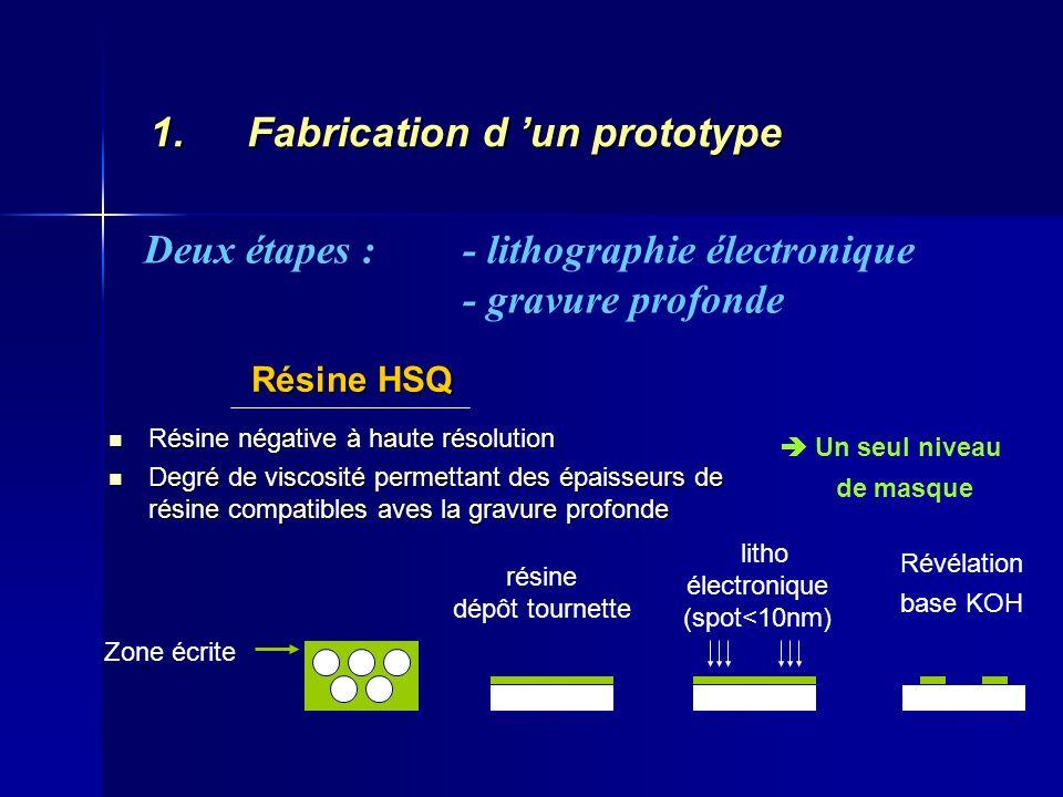Résine négative à haute résolution Résine négative à haute résolution Degré de viscosité permettant des épaisseurs de résine compatibles aves la gravu