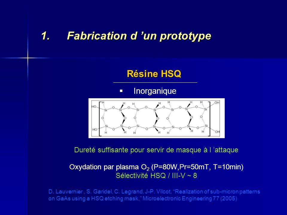 Dureté suffisante pour servir de masque à l attaque Oxydation par plasma O 2 (P=80W,Pr=50mT, T=10min) Sélectivité HSQ / III-V ~ 8 D. Lauvernier, S. Ga