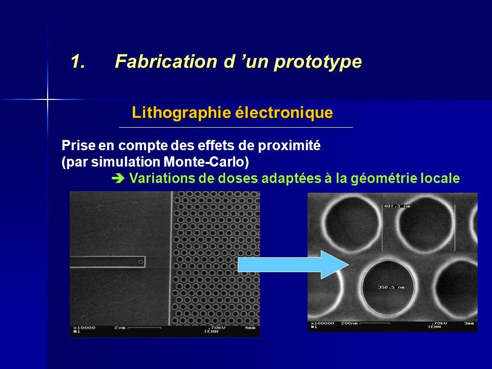 Lithographie électronique 1.Fabrication d un prototype Prise en compte des effets de proximité (par simulation Monte-Carlo) Variations de doses adapté