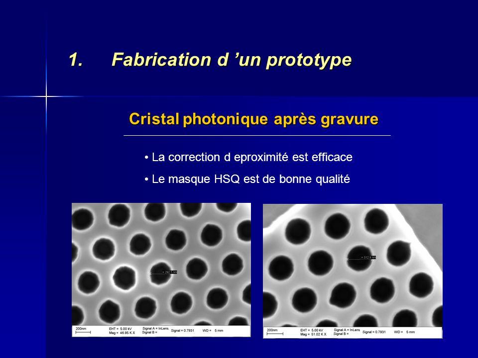 Cristal photonique après gravure La correction d eproximité est efficace Le masque HSQ est de bonne qualité 1.Fabrication d un prototype
