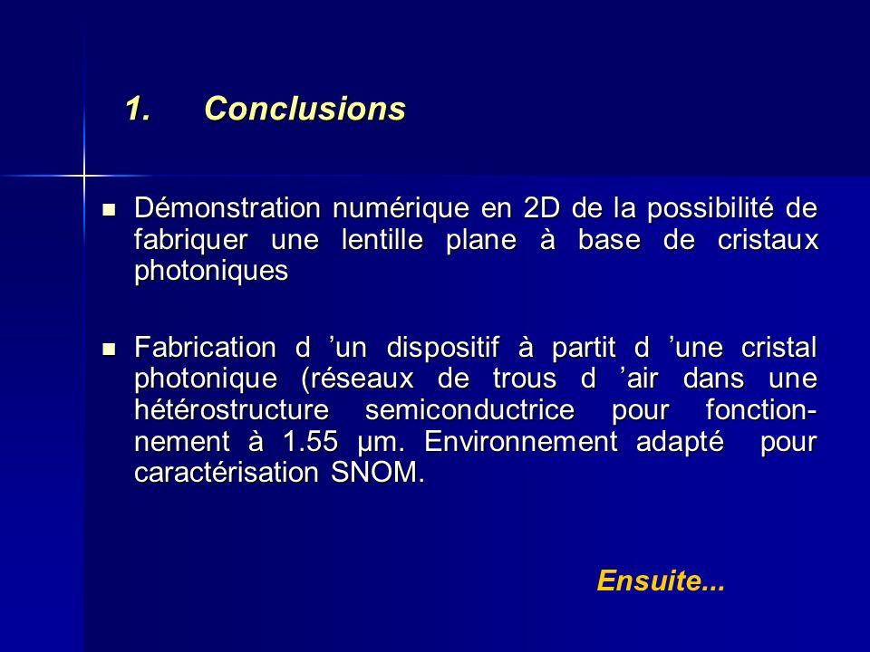 Démonstration numérique en 2D de la possibilité de fabriquer une lentille plane à base de cristaux photoniques Démonstration numérique en 2D de la pos
