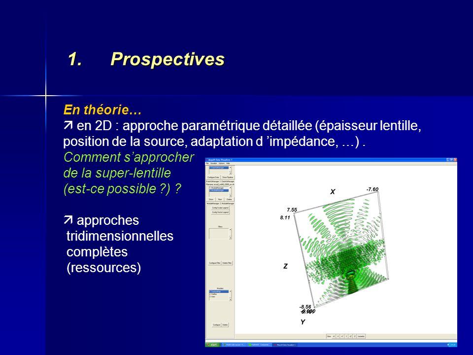 1.Prospectives En théorie… en 2D : approche paramétrique détaillée (épaisseur lentille, position de la source, adaptation d impédance, …). Comment sap