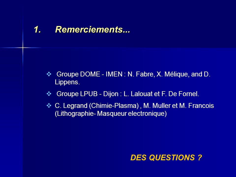 Groupe DOME - IMEN : N. Fabre, X. Mélique, and D. Lippens. Groupe LPUB - Dijon : L. Lalouat et F. De Fornel. C. Legrand (Chimie-Plasma), M. Muller et