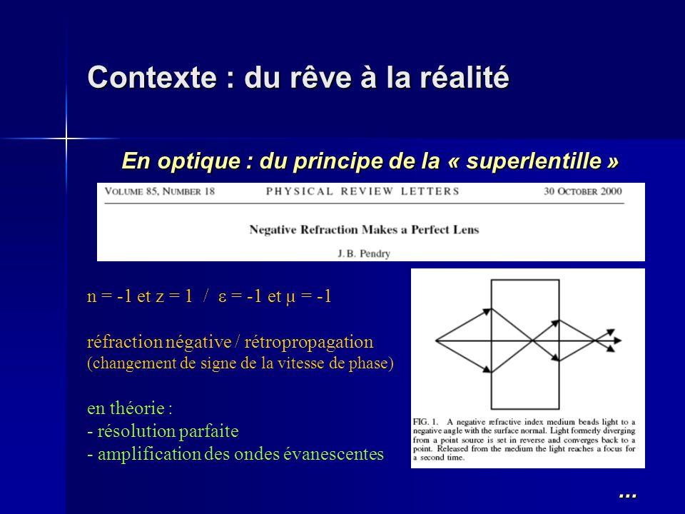 Contexte : du rêve à la réalité En optique : du principe de la « superlentille »... n = -1 et z = 1 / = -1 et µ = -1 réfraction négative / rétropropag