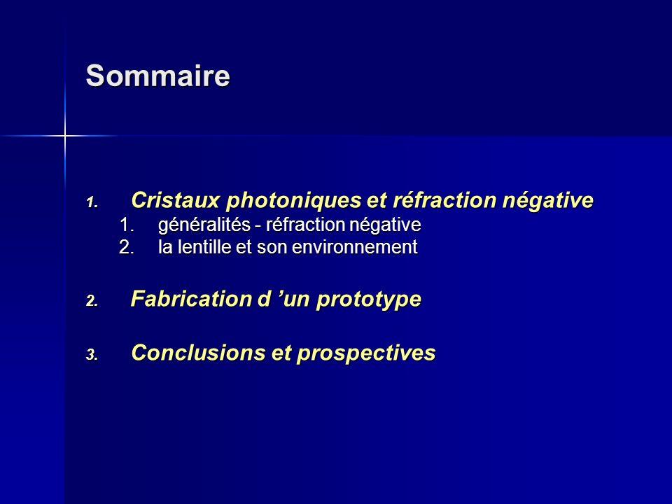 Sommaire 1. Cristaux photoniques et réfraction négative 1.généralités - réfraction négative 2.la lentille et son environnement 2. Fabrication d un pro