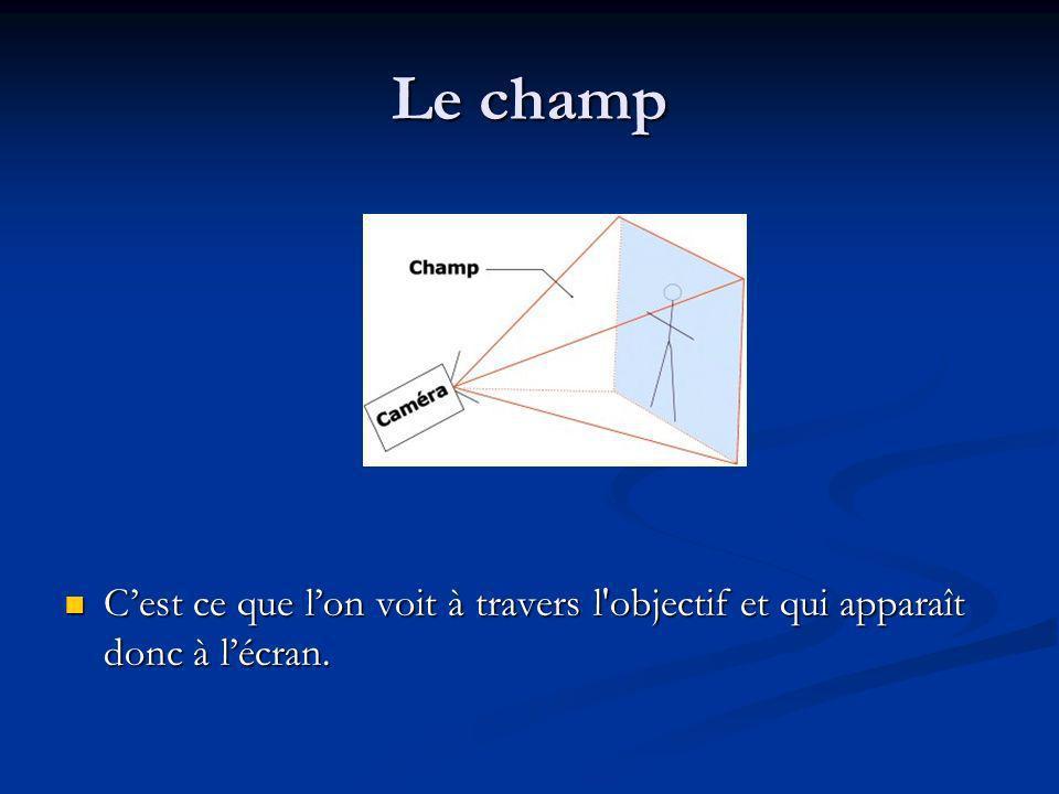 Le champ Cest ce que lon voit à travers l'objectif et qui apparaît donc à lécran.