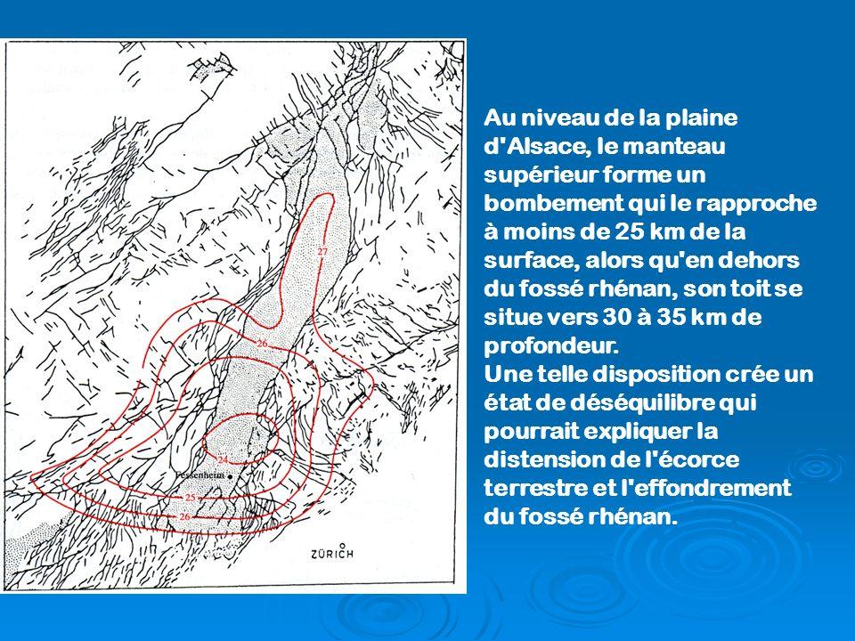 Au niveau de la plaine d'Alsace, le manteau supérieur forme un bombement qui le rapproche à moins de 25 km de la surface, alors qu'en dehors du fossé