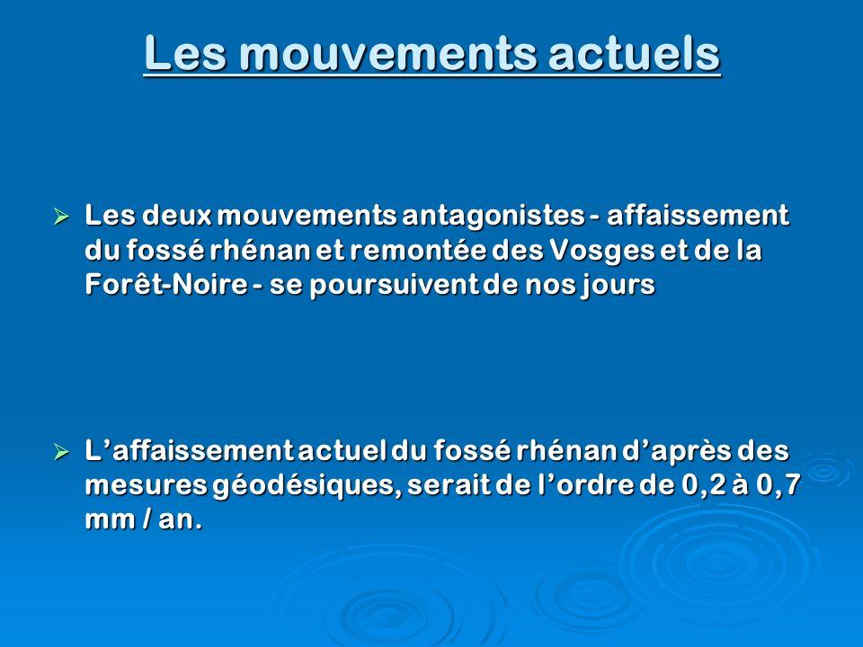 Les mouvements actuels Les deux mouvements antagonistes - affaissement du fossé rhénan et remontée des Vosges et de la Forêt-Noire - se poursuivent de