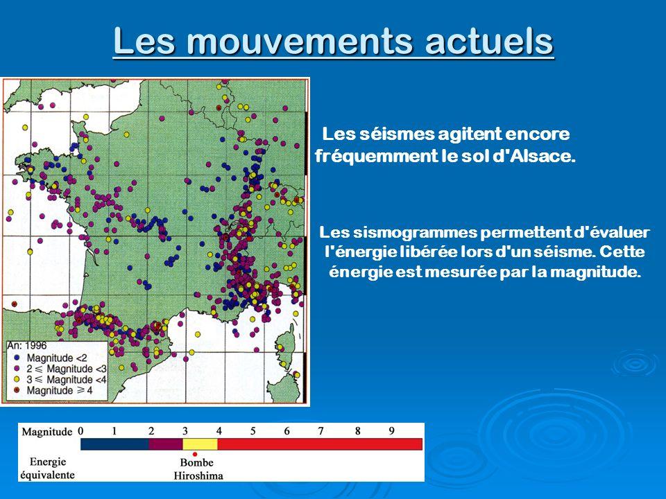 Les mouvements actuels Les séismes agitent encore fréquemment le sol d'Alsace. Les sismogrammes permettent d'évaluer l'énergie libérée lors d'un séism