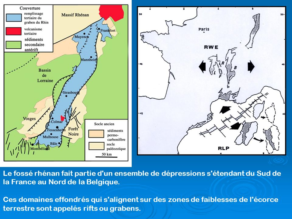 Le fossé rhénan fait partie d'un ensemble de dépressions s'étendant du Sud de la France au Nord de la Belgique. Ces domaines effondrés qui s'alignent