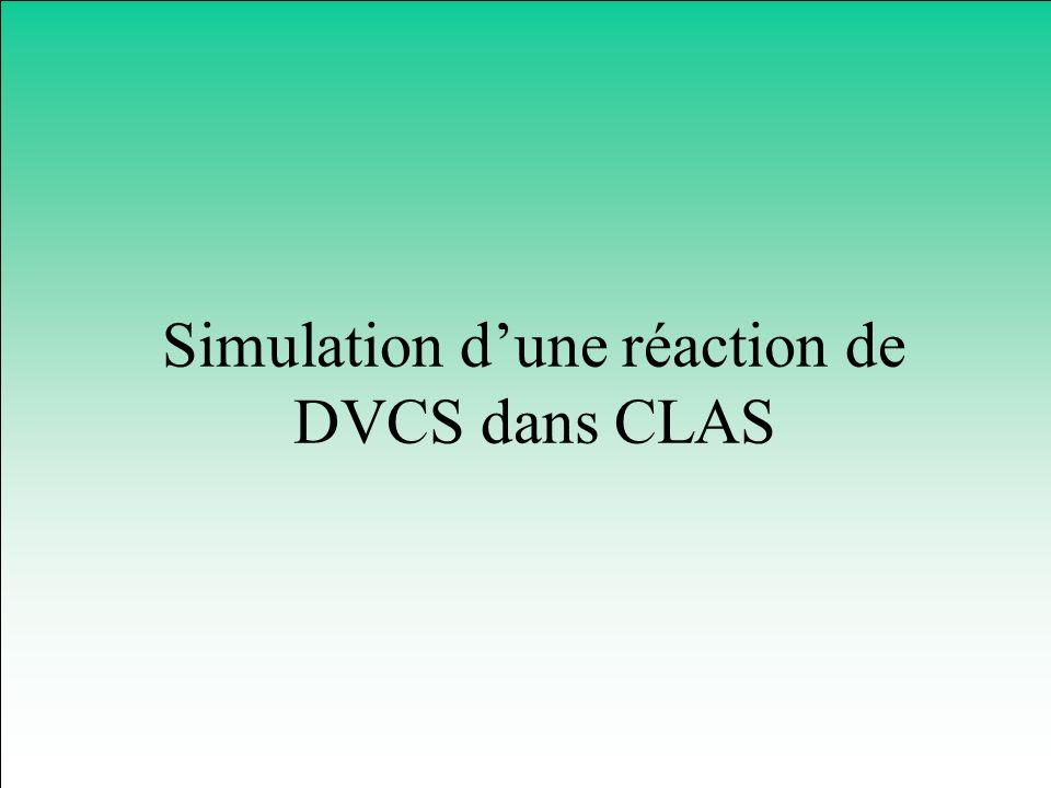 Simulation dune réaction de DVCS dans CLAS
