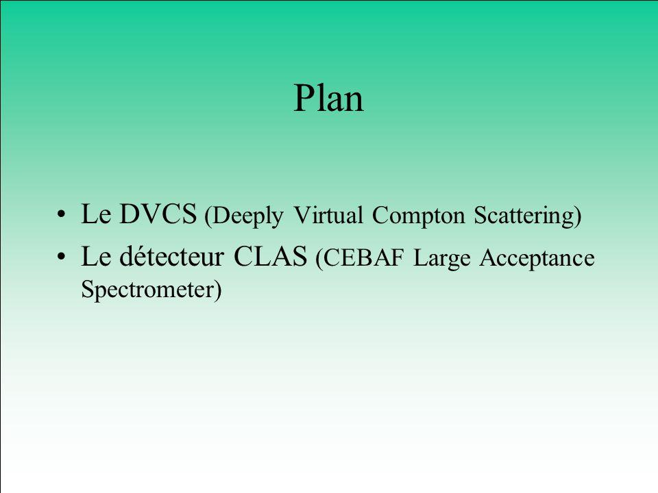 Plan Le DVCS (Deeply Virtual Compton Scattering) Le détecteur CLAS (CEBAF Large Acceptance Spectrometer)