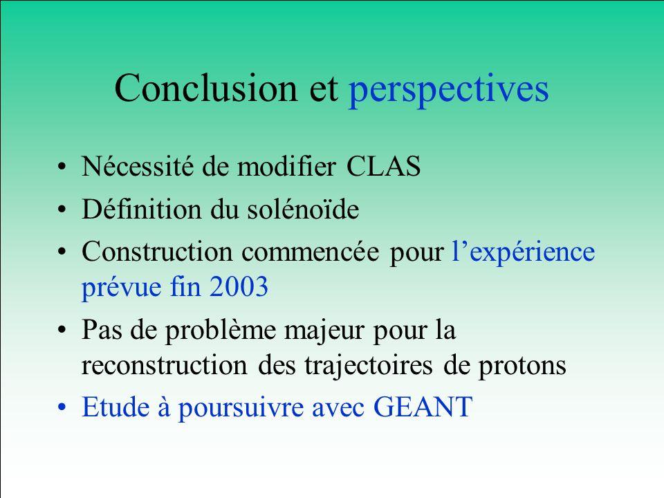 Conclusion et perspectives Nécessité de modifier CLAS Définition du solénoïde Construction commencée pour lexpérience prévue fin 2003 Pas de problème