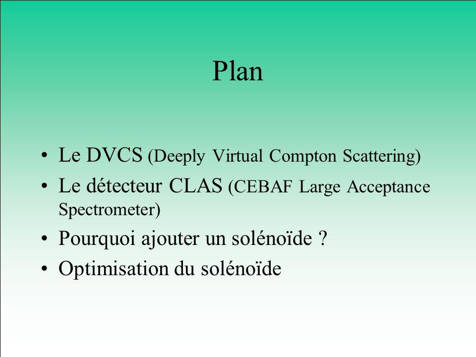 Plan Le DVCS (Deeply Virtual Compton Scattering) Le détecteur CLAS (CEBAF Large Acceptance Spectrometer) Pourquoi ajouter un solénoïde .