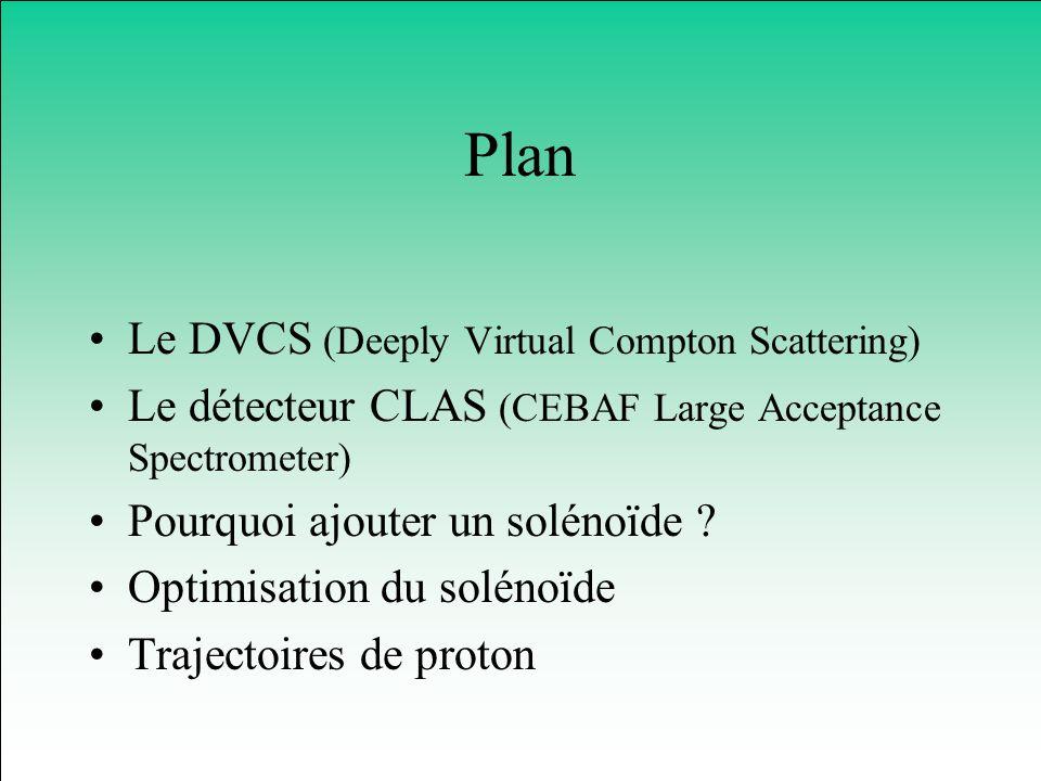Plan Le DVCS (Deeply Virtual Compton Scattering) Le détecteur CLAS (CEBAF Large Acceptance Spectrometer) Pourquoi ajouter un solénoïde ? Optimisation