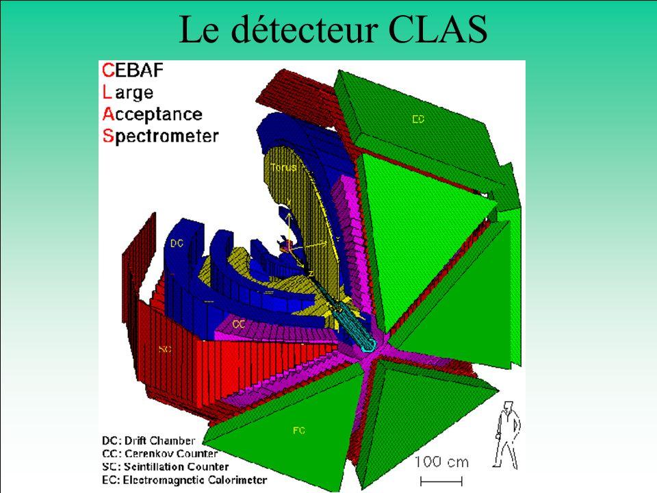 Le détecteur CLAS