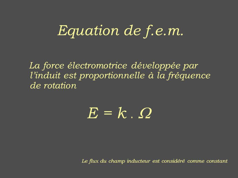 Equation de f.e.m. La force électromotrice développée par linduit est proportionnelle à la fréquence de rotation E = k. Le flux du champ inducteur est