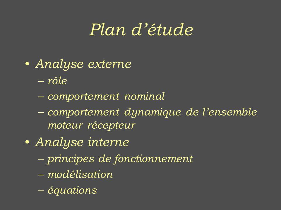 Plan détude Analyse externe – rôle – comportement nominal – comportement dynamique de lensemble moteur récepteur Analyse interne – principes de foncti