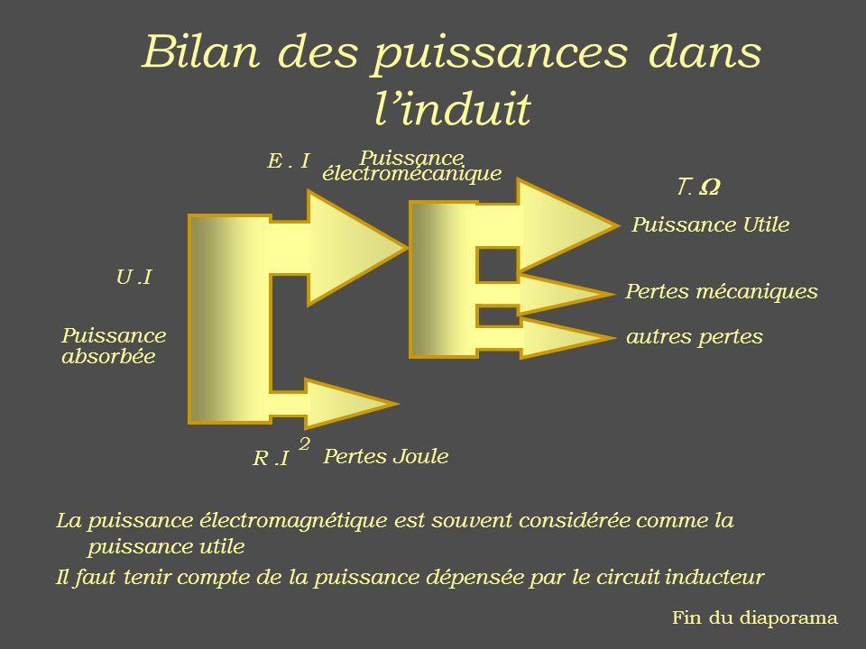 Bilan des puissances dans linduit La puissance électromagnétique est souvent considérée comme la puissance utile Il faut tenir compte de la puissance