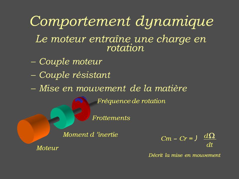 Comportement dynamique Le moteur entraîne une charge en rotation – Couple moteur – Couple résistant – Mise en mouvement de la matière Moteur Frottemen