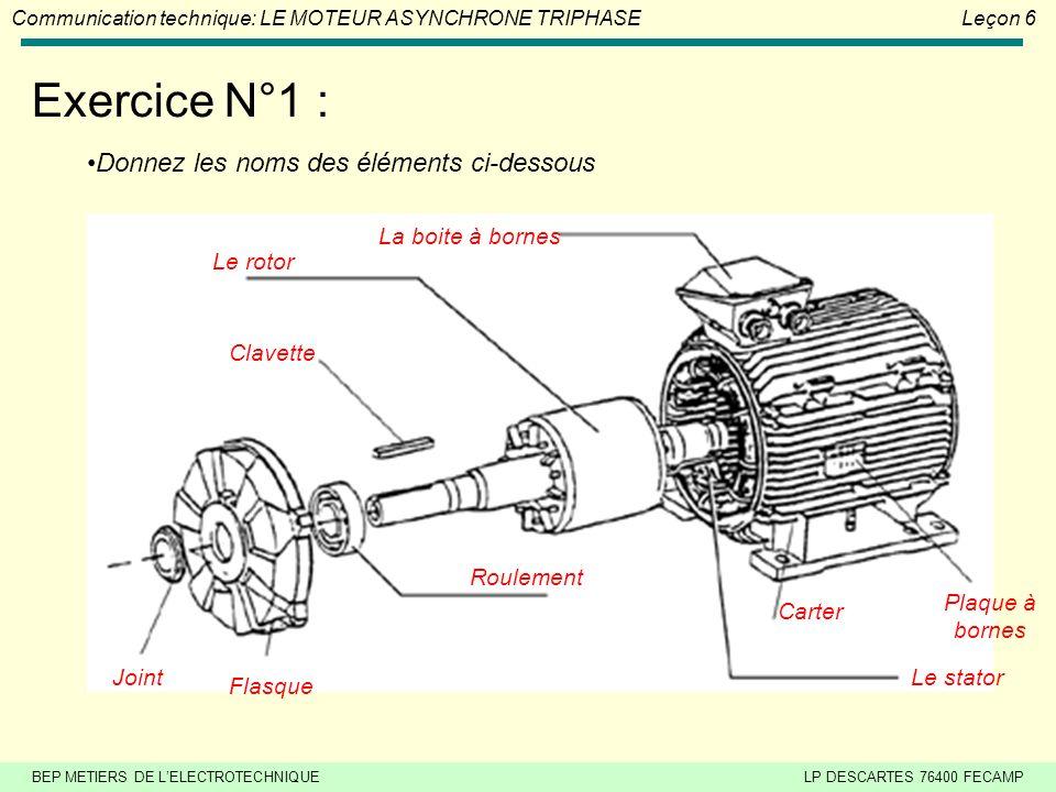 BEP METIERS DE LELECTROTECHNIQUELP DESCARTES 76400 FECAMP Communication technique: LE MOTEUR ASYNCHRONE TRIPHASE Leçon 6 7.