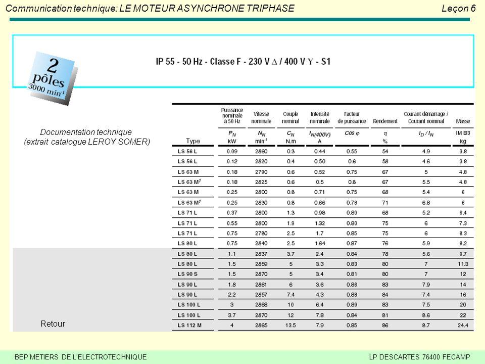 BEP METIERS DE LELECTROTECHNIQUELP DESCARTES 76400 FECAMP Communication technique: LE MOTEUR ASYNCHRONE TRIPHASE Leçon 6 Fin V1.0 2003-2004
