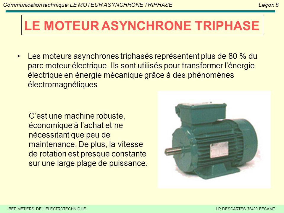 BEP METIERS DE LELECTROTECHNIQUELP DESCARTES 76400 FECAMP Communication technique: LE MOTEUR ASYNCHRONE TRIPHASE Leçon 6 Les moteurs asynchrones triphasés représentent plus de 80 % du parc moteur électrique.