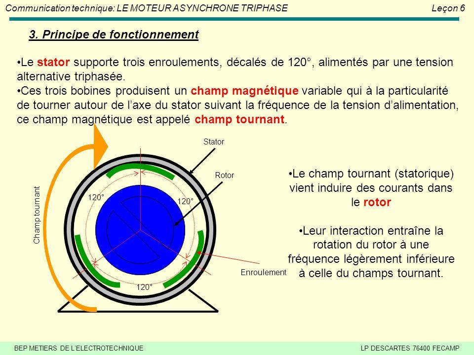 BEP METIERS DE LELECTROTECHNIQUELP DESCARTES 76400 FECAMP Communication technique: LE MOTEUR ASYNCHRONE TRIPHASE Leçon 6 2.