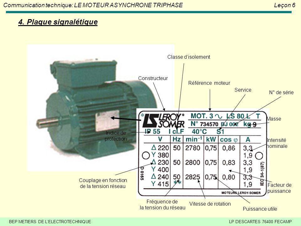 BEP METIERS DE LELECTROTECHNIQUELP DESCARTES 76400 FECAMP Communication technique: LE MOTEUR ASYNCHRONE TRIPHASE Leçon 6 4.