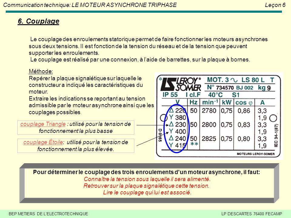 BEP METIERS DE LELECTROTECHNIQUELP DESCARTES 76400 FECAMP Communication technique: LE MOTEUR ASYNCHRONE TRIPHASE Leçon 6 5.