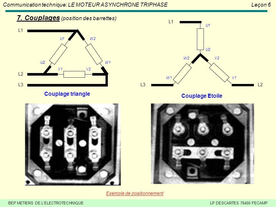 BEP METIERS DE LELECTROTECHNIQUELP DESCARTES 76400 FECAMP Communication technique: LE MOTEUR ASYNCHRONE TRIPHASE Leçon 6 6.