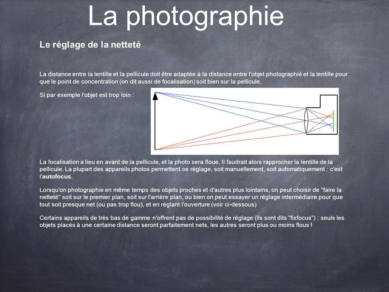 La photographie Le réglage de la netteté La distance entre la lentille et la pellicule doit être adaptée à la distance entre l'objet photographié et l