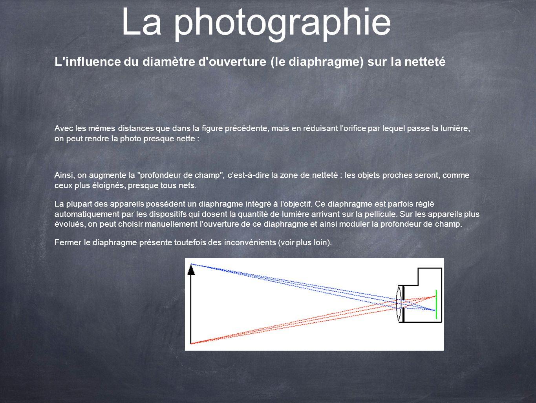 La photographie L'influence du diamètre d'ouverture (le diaphragme) sur la netteté Avec les mêmes distances que dans la figure précédente, mais en réd