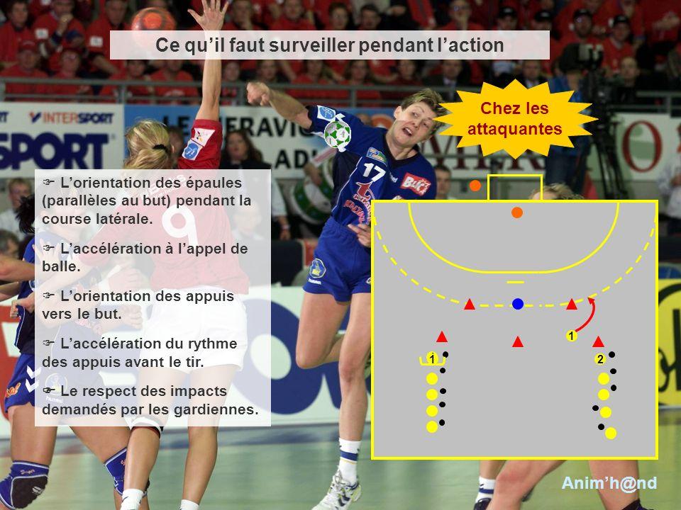 2 1 Ce quil faut surveiller pendant laction Animh@nd Lorientation des épaules (parallèles au but) pendant la course latérale.