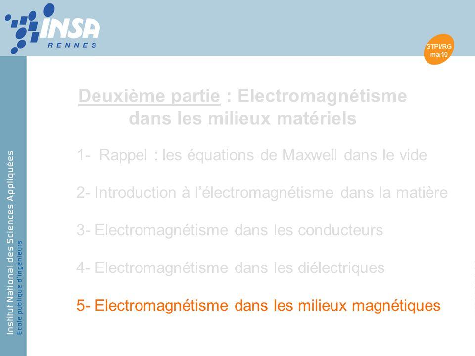 STPI/RG mai10 1- Rappel : les équations de Maxwell dans le vide 3- Electromagnétisme dans les conducteurs 5- Electromagnétisme dans les milieux magnétiques 4- Electromagnétisme dans les diélectriques 2- Introduction à lélectromagnétisme dans la matière Deuxième partie : Electromagnétisme dans les milieux matériels