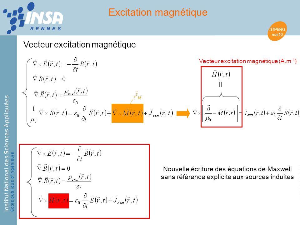 STPI/RG mai10 Excitation magnétique Vecteur excitation magnétique = Vecteur excitation magnétique (A.m -1 ) Nouvelle écriture des équations de Maxwell sans référence explicite aux sources induites