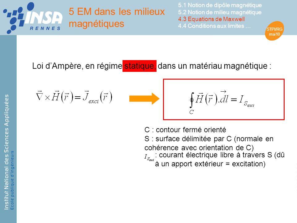 STPI/RG mai10 Loi dAmpère, en régime statique, dans un matériau magnétique : C : contour fermé orienté S : surface délimitée par C (normale en cohérence avec orientation de C) : courant électrique libre à travers S (dû à un apport extérieur = excitation) 5 EM dans les milieux magnétiques 5.1 Notion de dipôle magnétique 5.2 Notion de milieu magnétique 4.3 Equations de Maxwell 4.4 Conditions aux limites …