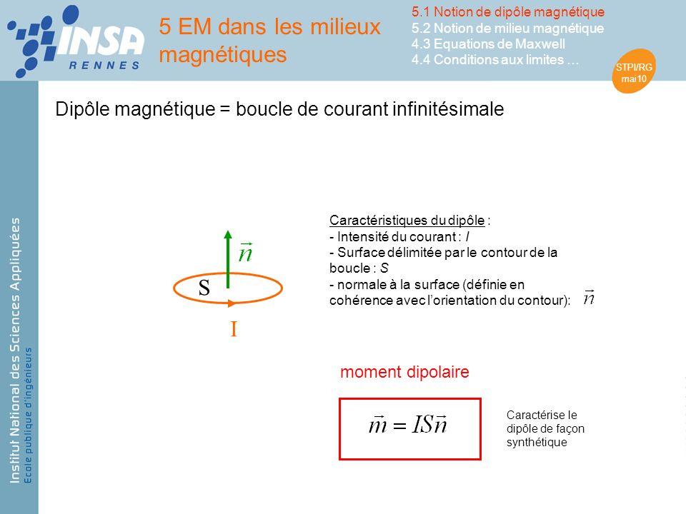 STPI/RG mai10 Dipôle magnétique = boucle de courant infinitésimale I S Caractéristiques du dipôle : - Intensité du courant : I - Surface délimitée par le contour de la boucle : S - normale à la surface (définie en cohérence avec lorientation du contour): 5 EM dans les milieux magnétiques 5.1 Notion de dipôle magnétique 5.2 Notion de milieu magnétique 4.3 Equations de Maxwell 4.4 Conditions aux limites … moment dipolaire Caractérise le dipôle de façon synthétique