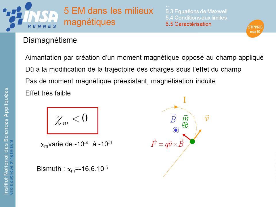 STPI/RG mai10 Diamagnétisme Effet très faible Bismuth : m =-16,6.10 -5 Aimantation par création dun moment magnétique opposé au champ appliqué Pas de moment magnétique préexistant, magnétisation induite m varie de -10 -4 à -10 -9 I Dû à la modification de la trajectoire des charges sous leffet du champ 5 EM dans les milieux magnétiques … 5.3 Equations de Maxwell 5.4 Conditions aux limites 5.5 Caractérisation