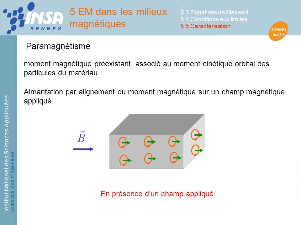 STPI/RG mai10 Aimantation par alignement du moment magnétique sur un champ magnétique appliqué moment magnétique préexistant, associé au moment cinétique orbital des particules du matériau En présence dun champ appliqué 5 EM dans les milieux magnétiques … 5.3 Equations de Maxwell 5.4 Conditions aux limites 5.5 Caractérisation Paramagnétisme