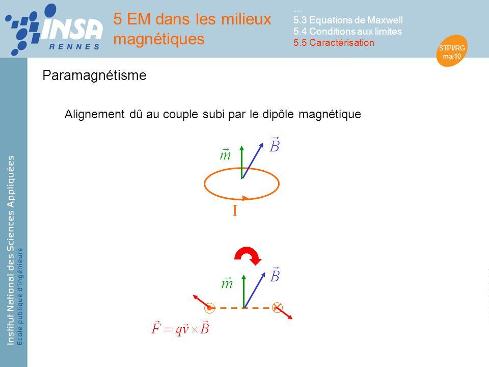 STPI/RG mai10 Alignement dû au couple subi par le dipôle magnétique I 5 EM dans les milieux magnétiques … 5.3 Equations de Maxwell 5.4 Conditions aux limites 5.5 Caractérisation Paramagnétisme