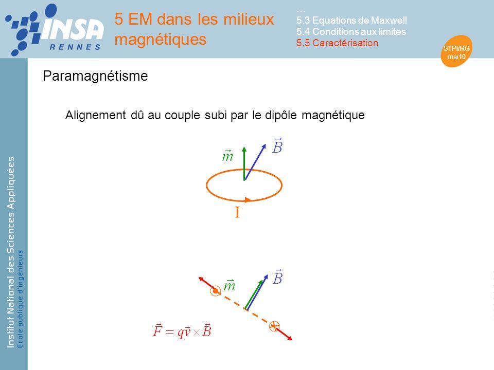 STPI/RG mai10 I 5 EM dans les milieux magnétiques … 5.3 Equations de Maxwell 5.4 Conditions aux limites 5.5 Caractérisation Alignement dû au couple subi par le dipôle magnétique Paramagnétisme