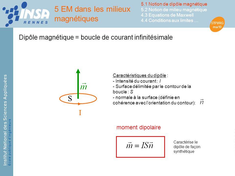 STPI/RG mai10 5 EM dans les milieux magnétiques 5.1 Notion de dipôle magnétique 5.2 Notion de milieu magnétique 4.3 Equations de Maxwell 4.4 Conditions aux limites … I S Caractéristiques du dipôle : - Intensité du courant : I - Surface délimitée par le contour de la boucle : S - normale à la surface (définie en cohérence avec lorientation du contour): moment dipolaire Caractérise le dipôle de façon synthétique Dipôle magnétique = boucle de courant infinitésimale