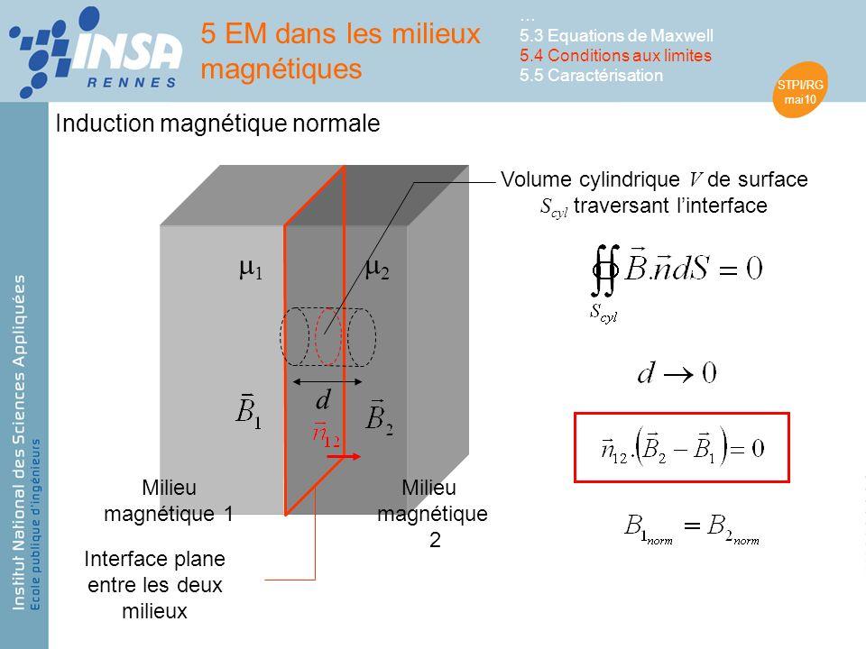 STPI/RG mai10 5 EM dans les milieux magnétiques … 5.3 Equations de Maxwell 5.4 Conditions aux limites 5.5 Caractérisation 1 2 Milieu magnétique 1 Milieu magnétique 2 Induction magnétique normale Interface plane entre les deux milieux d Volume cylindrique V de surface S cyl traversant linterface