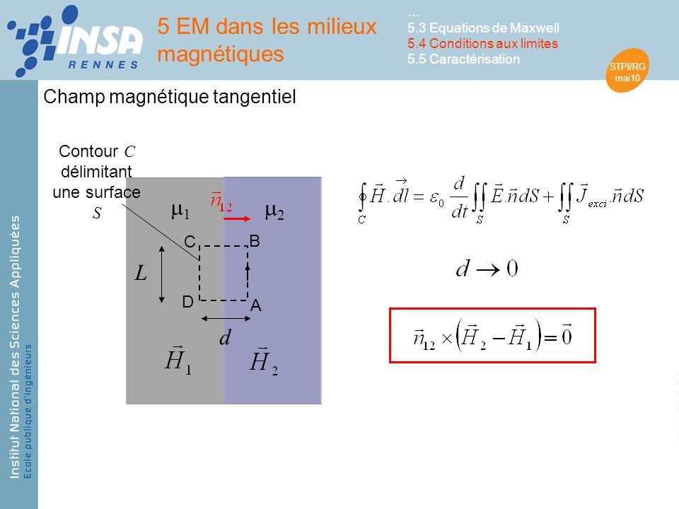 STPI/RG mai10 5 EM dans les milieux magnétiques … 5.3 Equations de Maxwell 5.4 Conditions aux limites 5.5 Caractérisation 1 2 Contour C délimitant une surface S A B C D d L Champ magnétique tangentiel