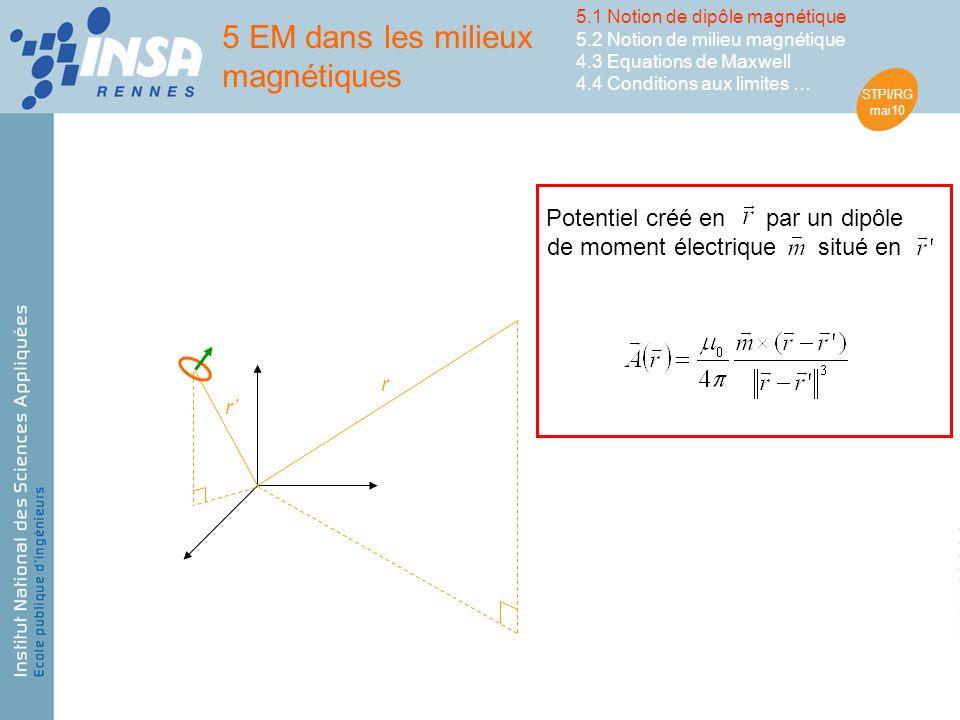 STPI/RG mai10 r r Potentiel créé en par un dipôle de moment électrique situé en 5 EM dans les milieux magnétiques 5.1 Notion de dipôle magnétique 5.2 Notion de milieu magnétique 4.3 Equations de Maxwell 4.4 Conditions aux limites …
