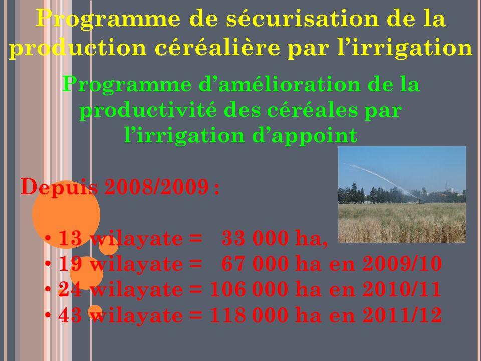 Programme de sécurisation de la production céréalière par lirrigation Programme damélioration de la productivité des céréales par lirrigation dappoint Depuis 2008/2009 : 13 wilayate = 33 000 ha, 19 wilayate = 67 000 ha en 2009/10 24 wilayate = 106 000 ha en 2010/11 43 wilayate = 118 000 ha en 2011/12