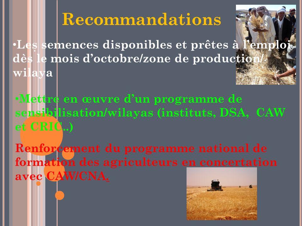 Recommandations.