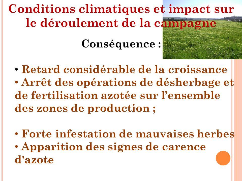 Perspectives à long terme du programme La superficie de la sole des grandes cultures au Nord de lAlgérie située en zone favorable à la PMH et sur des aquifères potentiels est de lordre de 2 434 767 ha.