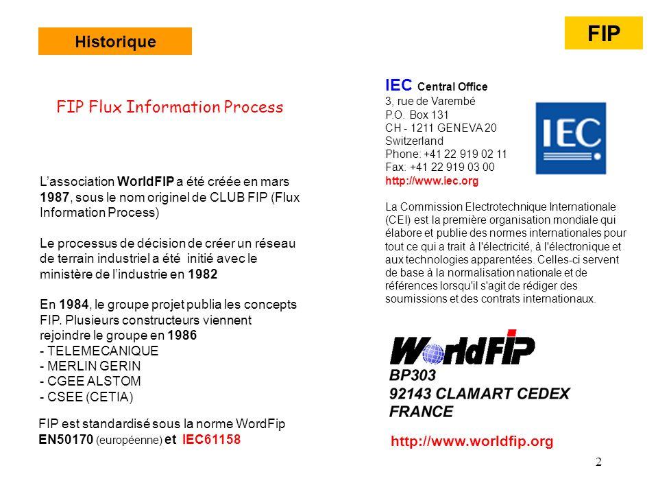 2 Historique FIP IEC Central Office 3, rue de Varembé P.O. Box 131 CH - 1211 GENEVA 20 Switzerland Phone: +41 22 919 02 11 Fax: +41 22 919 03 00 http: